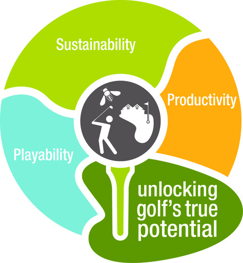 Unlocking Golf's True Potential